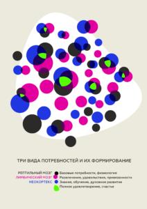 """Рунические Аромакарты """"Руны Удая"""" - 3 вида потребностей. Купить на сайте aromacards.ru"""