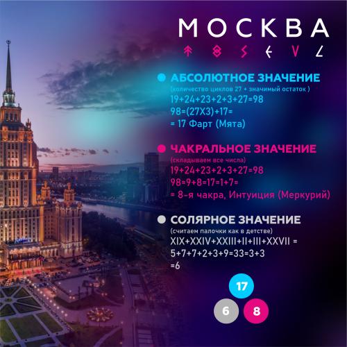 НУМЕРОЛОГИЯ РАСЧЕТЫ MOSCOW
